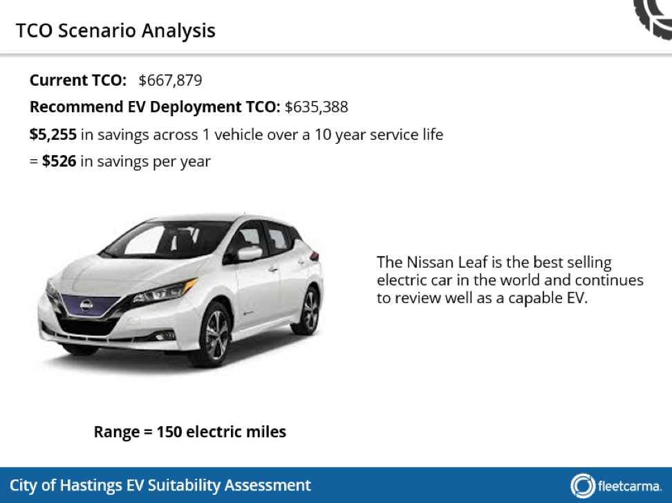 City of Hastings, Minnesota electric vehicle suitability assessment